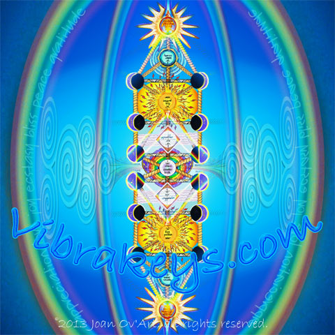 Vibrational Art & Tools